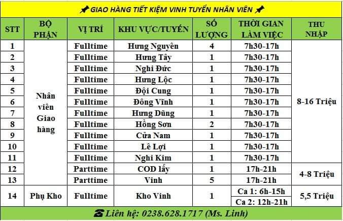 Tuyển gấp Giao hàng tiết kiệm tại Nghệ An Hà Tĩnh